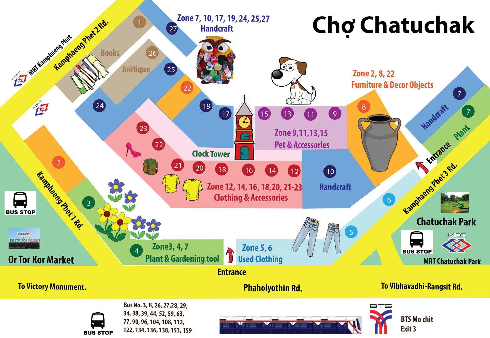 Cách di chuyển đến chợ Chatuchak